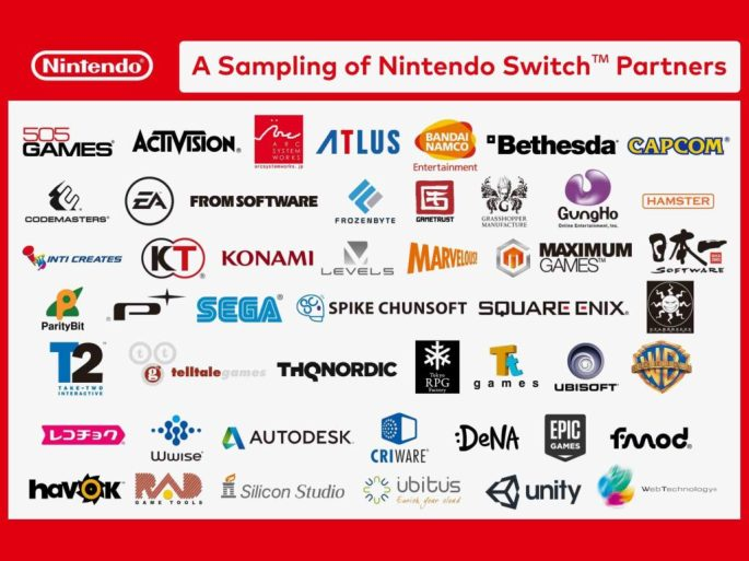 nintendo-switch-partners_IL-1024x768.jpg